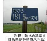 利根川治水の基準点(群馬県伊勢崎市八斗島)
