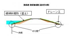 耐浸透・耐侵食堤防(淀川での例)