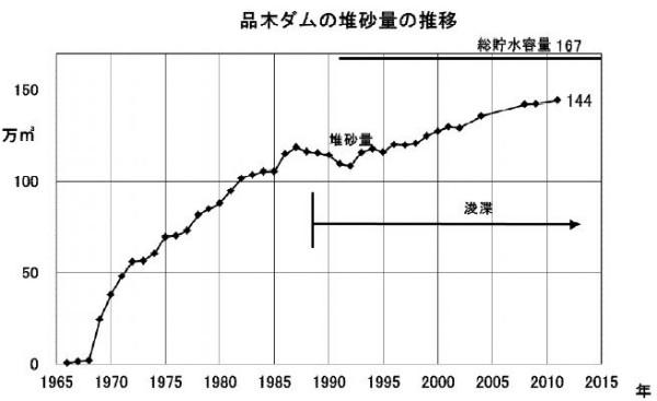 201311_data07