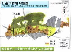 国交省による代替地分譲に関する意向調査資料(2005年) ー川原湯・打越代替地