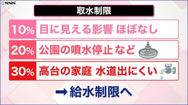 キャプチャ日本テレビ