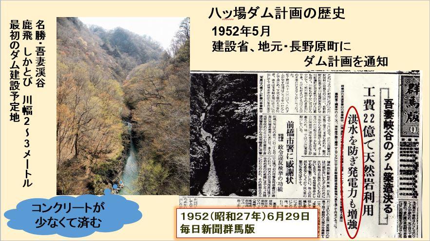 キャプチャ八ッ場ダム計画の歴史