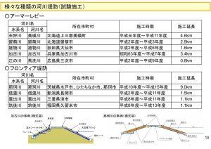 耐越水堤防工法の実施例(国交省検討会資料20200214)のサムネイル